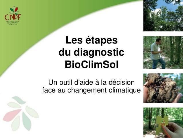 Les étapes du diagnostic BioClimSol Un outil d'aide à la décision face au changement climatique