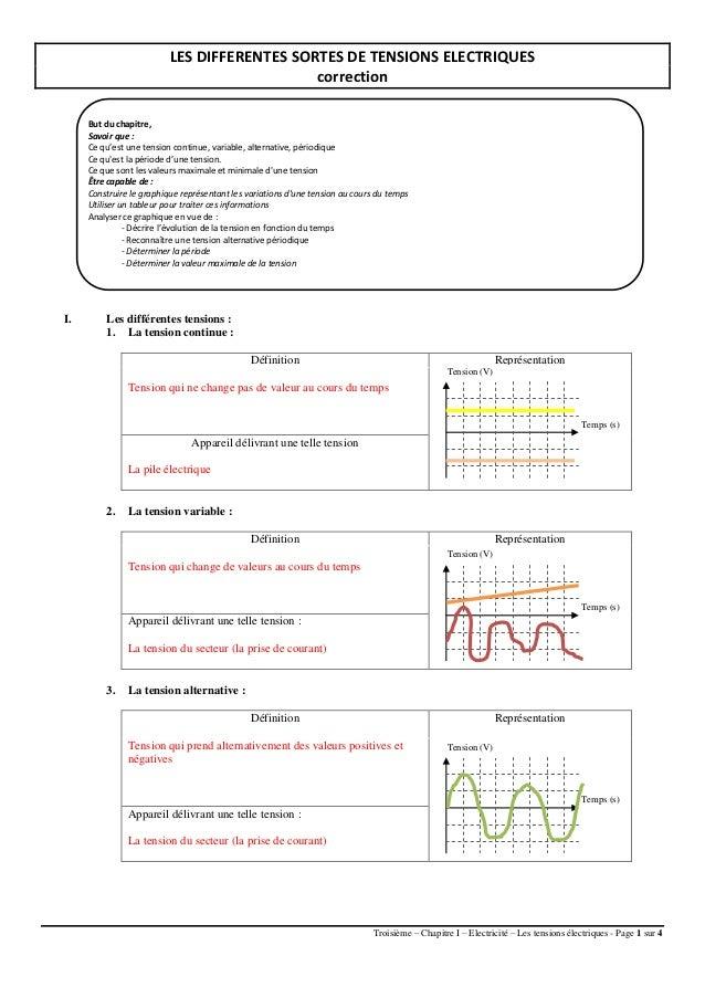 LES DIFFERENTES SORTES DE TENSIONS ELECTRIQUES                                             correction     But du chapitre,...