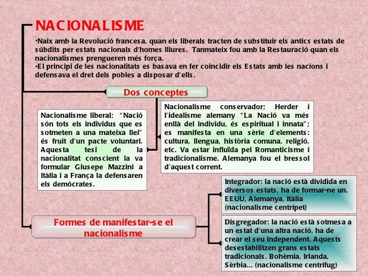 NACIONALISME Formes de manifestar-se el nacionalisme Naix amb la Revolució francesa, quan els liberals tracten de substitu...
