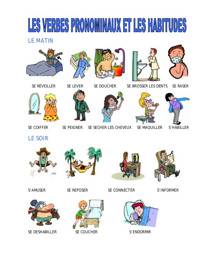 Czasowniki zwrotne - przykładowe czasowniki zwrotne 1 - Francuski przy kawie