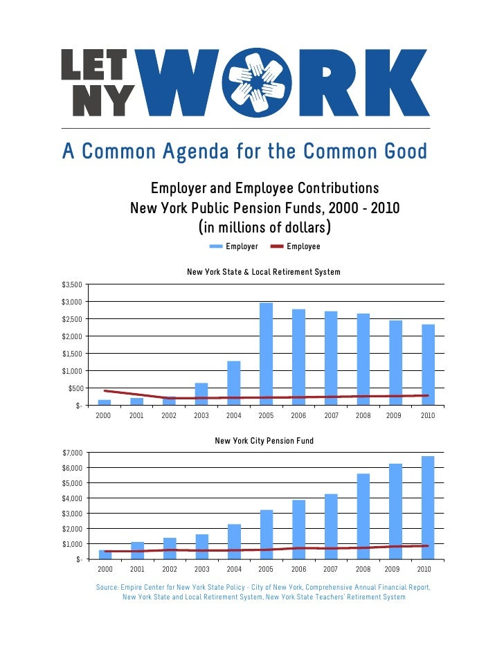 A Common Agenda for the Common Good                     Employer and Employee Contributions                   New York Pub...