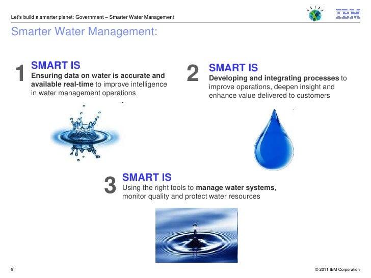 Smart Water Water Management Smart is