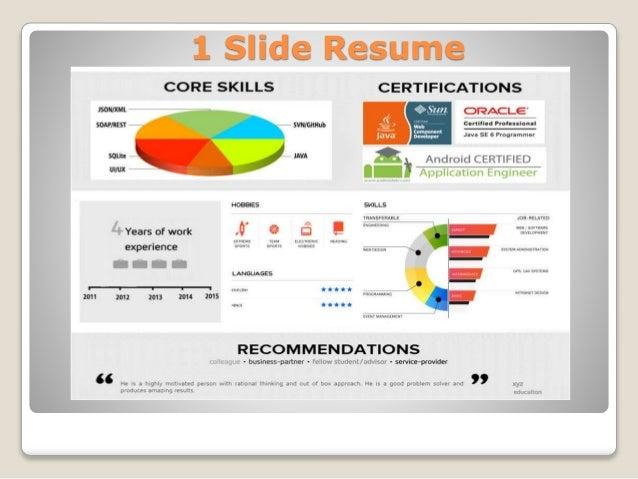 One slider resume