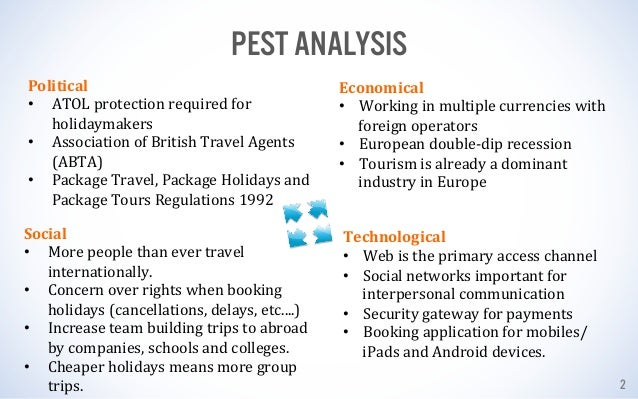pest analysis european airlines This report analyzes the us airlines industry in a pest framework analysis a pest analysis is concerned with the environmental influences on a business.