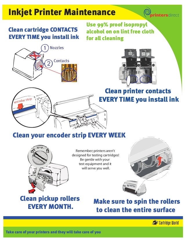 Clean pickup rollers EVERY MONTH. Inkjet Printer Maintenance encoder strip Clean cartridge CONTACTS EVERY TIME you install...