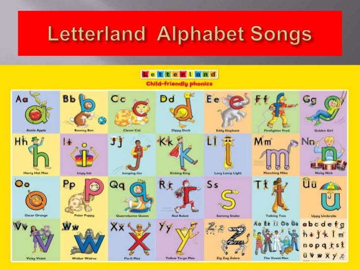 Letterland Alphabet Songs