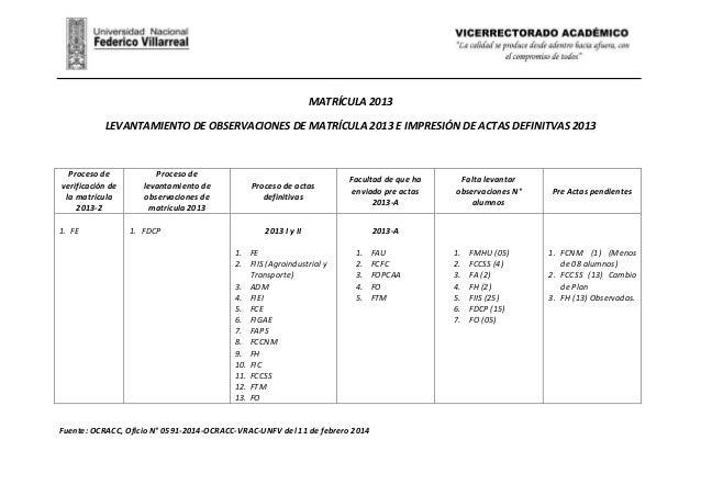 MATRÍCULA 2013 LEVANTAMIENTO DE OBSERVACIONES DE MATRÍCULA 2013 E IMPRESIÓN DE ACTAS DEFINITVAS 2013  Proceso de verificac...