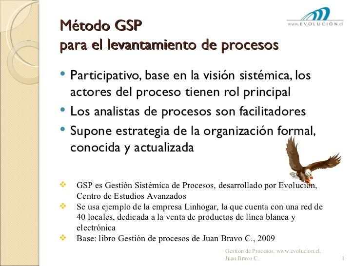Método GSPpara el levantamiento de procesos   Participativo, base en la visión sistémica, los    actores del proceso tien...