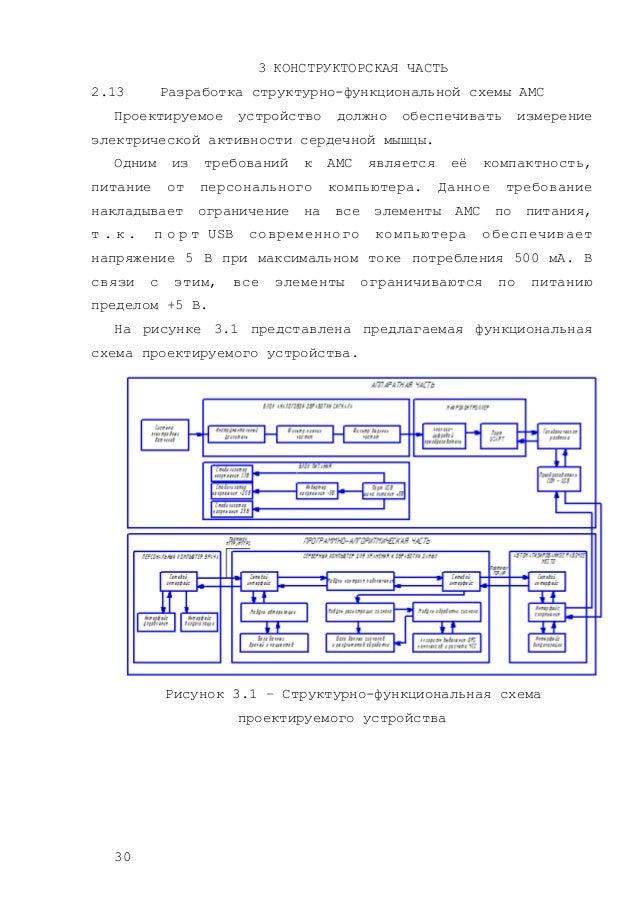 схемы АМС Проектируемое