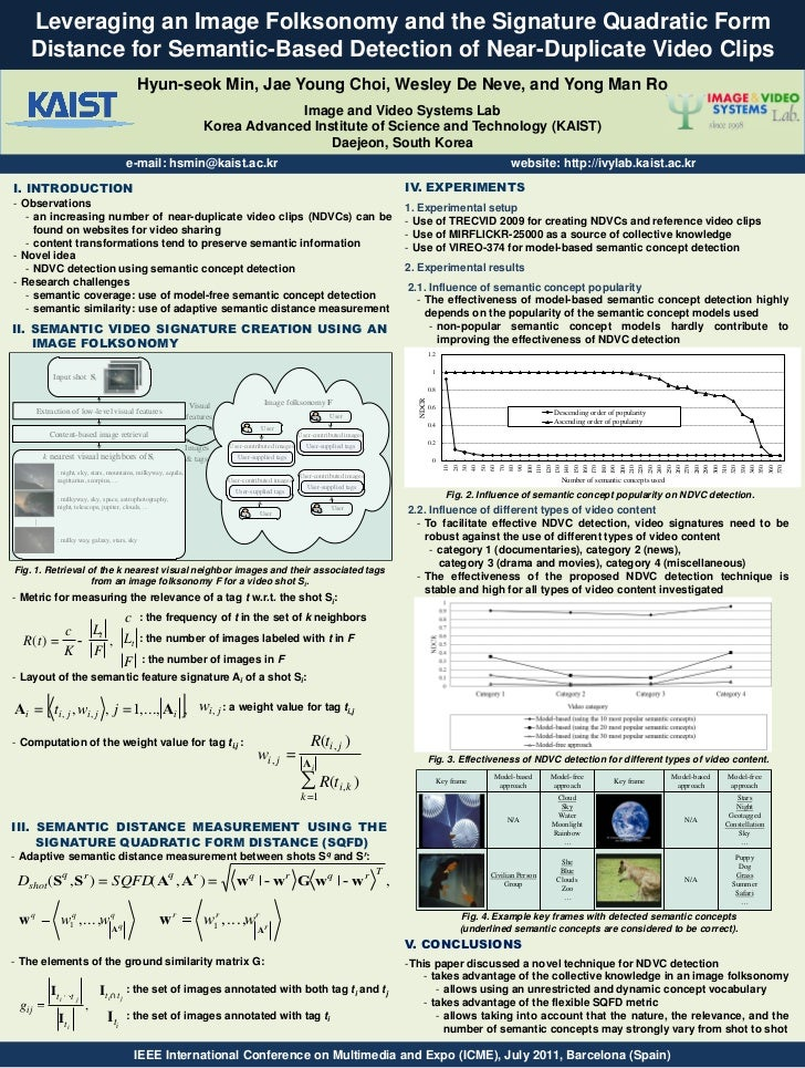 Leveraging an image folksonomy and the signature quadratic form distance for semantic based detection of near-duplicate video clips