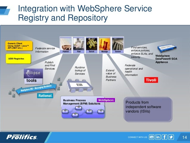 Leveraging governance in the ibm websphere service for Service registry
