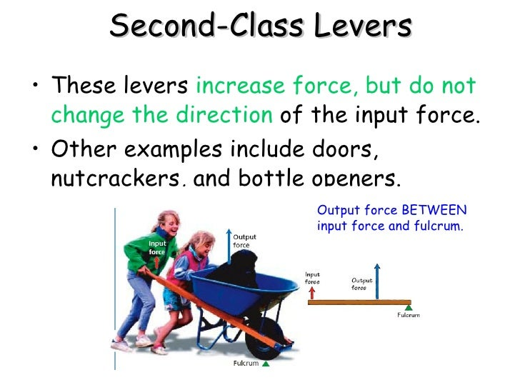 Second Class Lever Example Second-class Levers