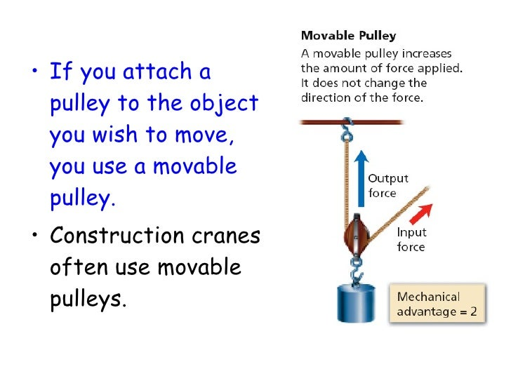 How Does A Pulley Make Work Easier : Lever wheel axle pulley