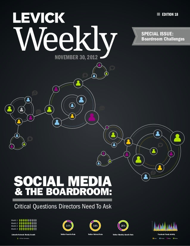 Levick Weekly -  Nov 30 2012