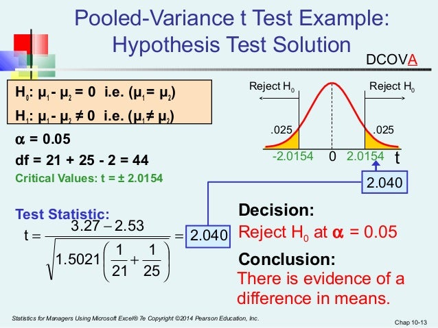 Two Sample Hypothesis Tests