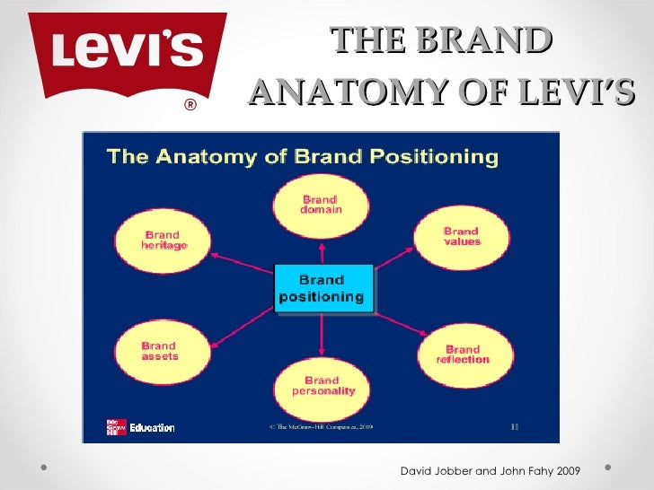 product and brand relationship upto modernization Consumer-brand relationships: theory and practice [susan fournier,  and  their brands (such as products, stores, celebrities, companies or countries.