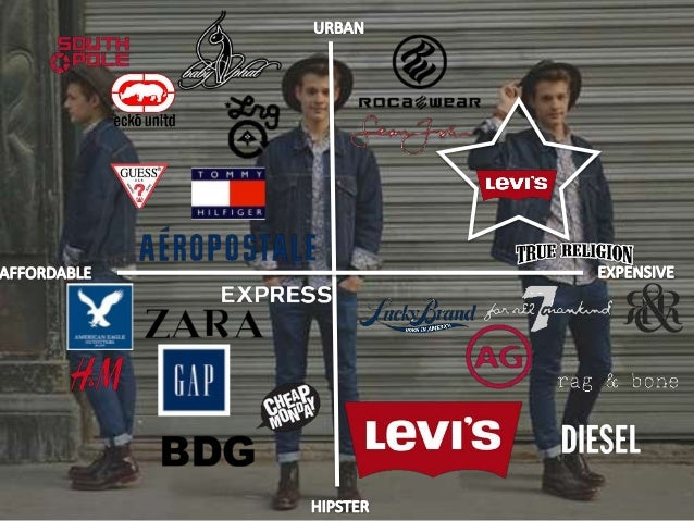 strategies of levis brand Essays - largest database of quality sample essays and research papers on strategies of levis brand.