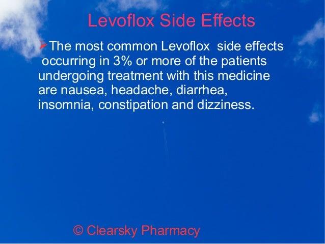 Levofloxacin Us Pharmacy