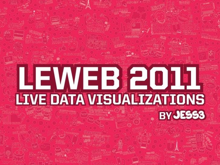 LeWeb 2011 Live Visualizations by JESS3