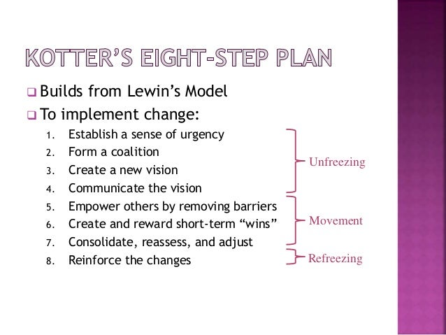 define lewin three step model of change The force field analysis integrates with lewin's three stage theory of change as one works towards unfreezing the existing changing - refreezing stages of change figure 2 illustrates a model adapted from keller although lewin's change management theory was developed decades.