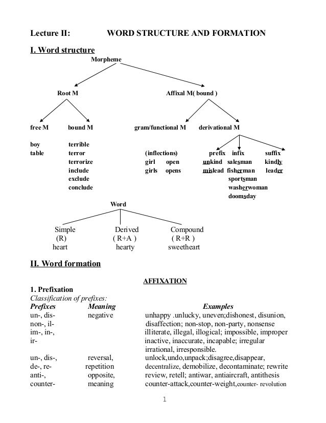 Lecture II:                  WORD STRUCTURE AND FORMATIONI. Word structure                        Morpheme             Roo...