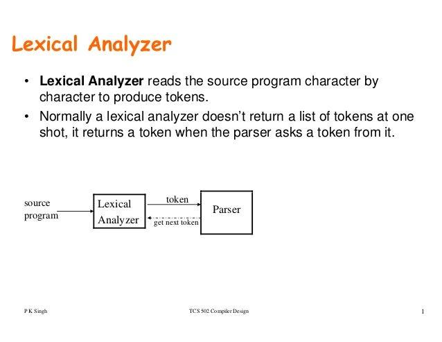 Lexicalanalyzer