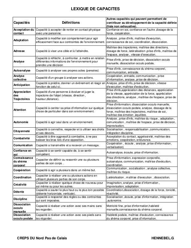 LEXIQUE DE CAPACITES                                                                         Autres capacités qui peuvent ...