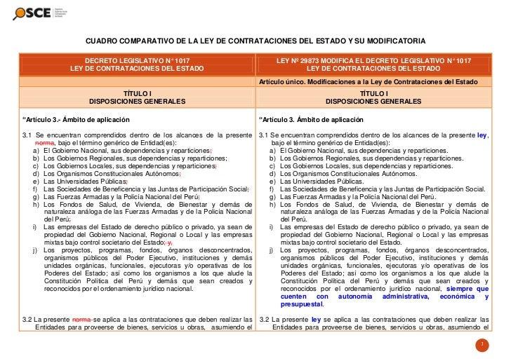 CUADRO COMPARATIVO DE LA LEY DE CONTRATACIONES DEL ESTADO Y SU MODIFICATORIA                   DECRETO LEGISLATIVO N° 1017...