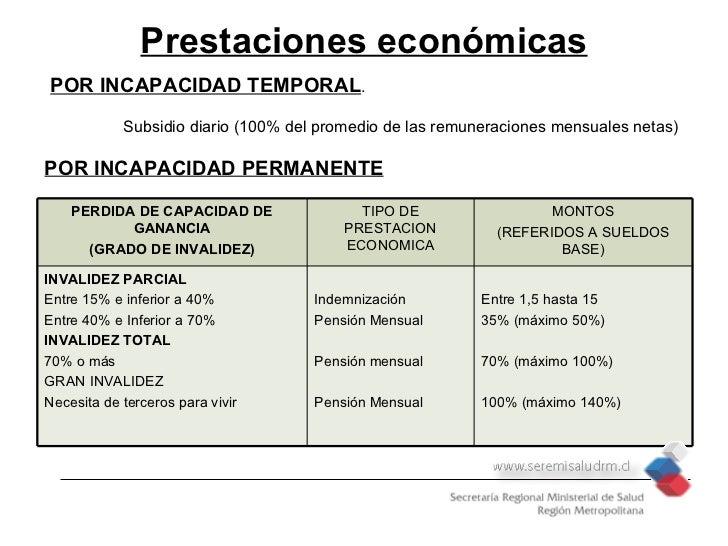 La temperatura a la osteocondrosis intercostal