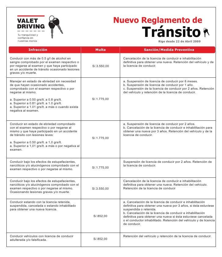 Ley De Transito De Pr