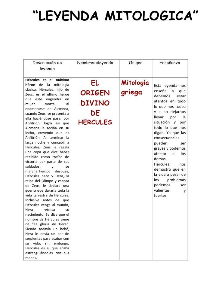 """-19897-1947758""""leyenda mitologica""""00""""leyenda mitologica""""Descripción de leyendaNombre de leyendaOrigenEnseñanzaHércules es ..."""