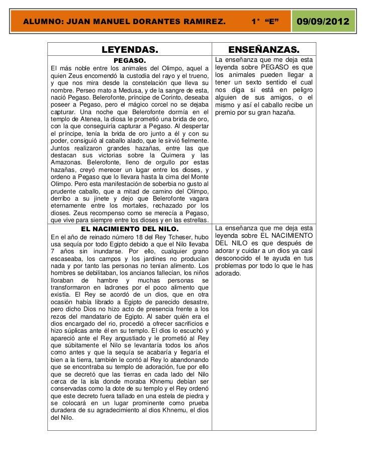 """ALUMNO: JUAN MANUEL DORANTES RAMIREZ.                                          1° """"E""""         09/09/2012                  ..."""