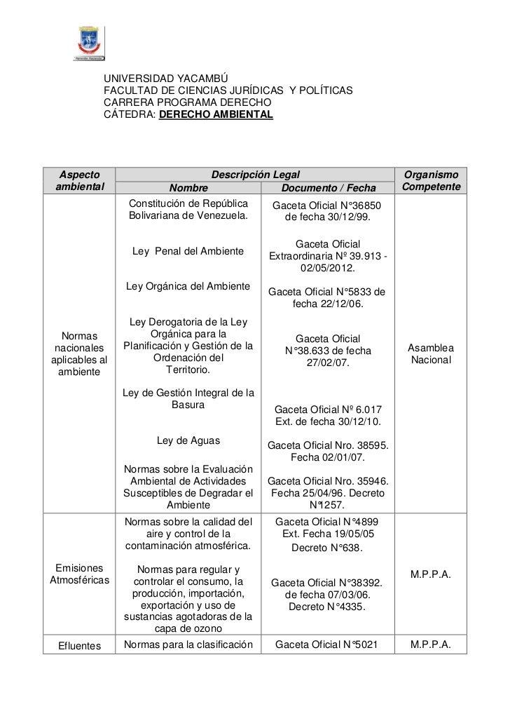 Leyes Ambientales en Venezuela