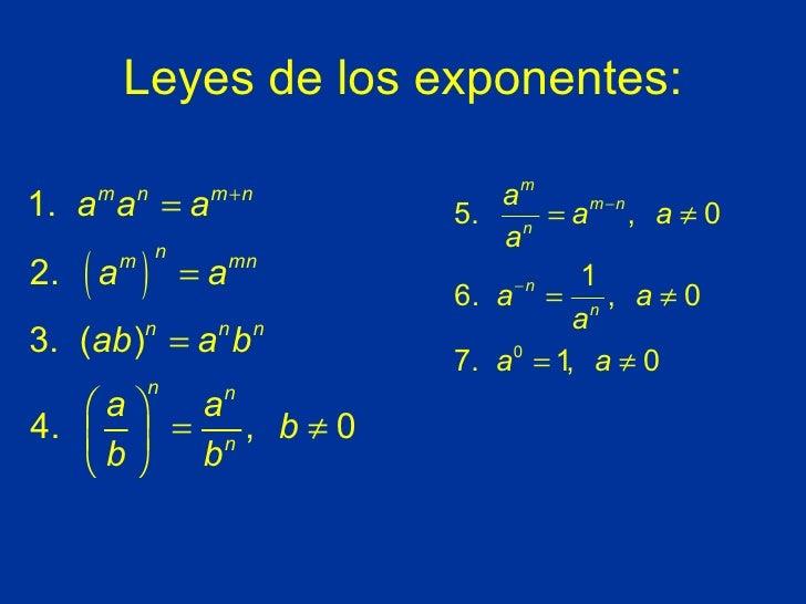 ley exponentes:
