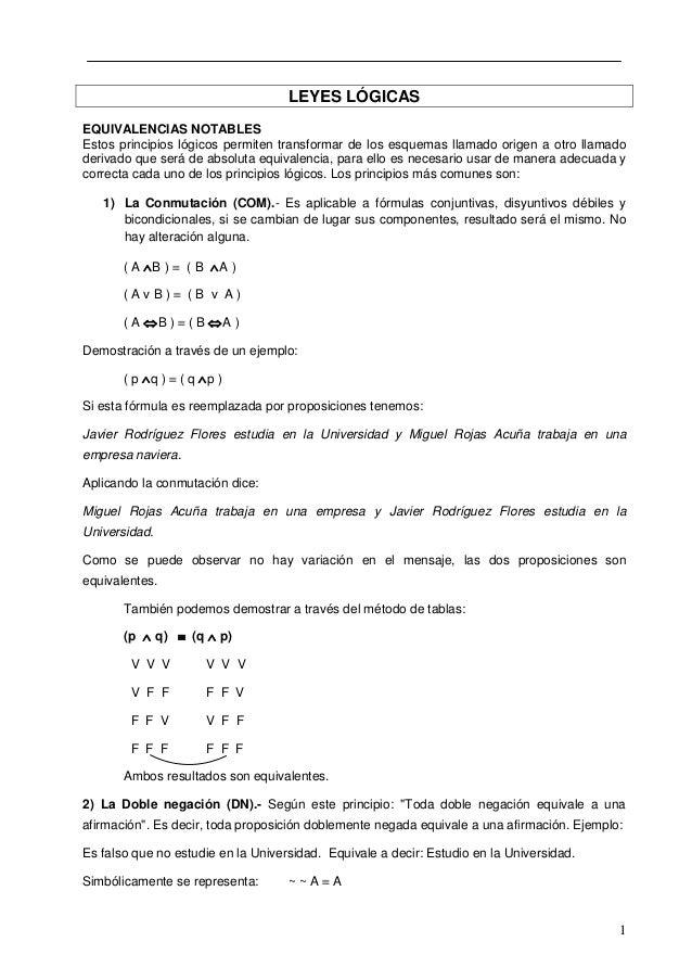 1 LEYES LÓGICAS EQUIVALENCIAS NOTABLES Estos principios lógicos permiten transformar de los esquemas llamado origen a otro...