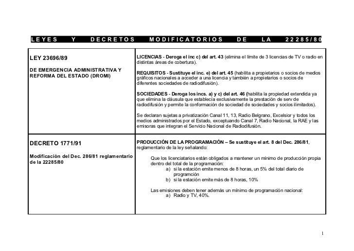 LEYES            Y      DECRETOS                   MODIFICATORIOS                             DE          LA         22285...
