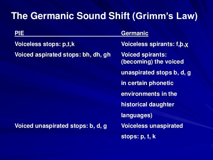 grimm laws Wikipedia's page on lenition seems to suggest that a /t/ - /θ/ change can actually come from a /t/ - /tθ/ (affrication) - /θ/ (spiratization) change i don't know enough to confirm or deny that this is what grimm's law describes i assume if this were true the /tθ/ step would be part of the law.