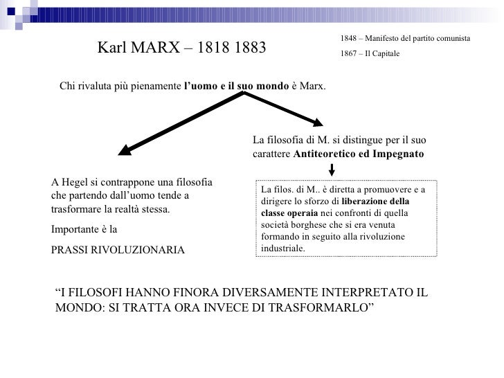 Lezione su Marx