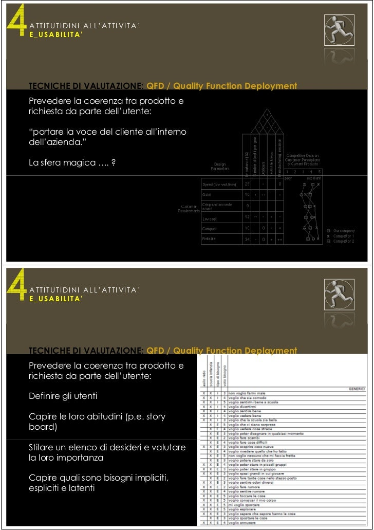 A TTITUTI DINI A LL'ATTI VITA 'E_USABILITA'TECNICHE DI VALUTAZIONE: QFD / Quality Function DeploymentPrevedere la coerenza...