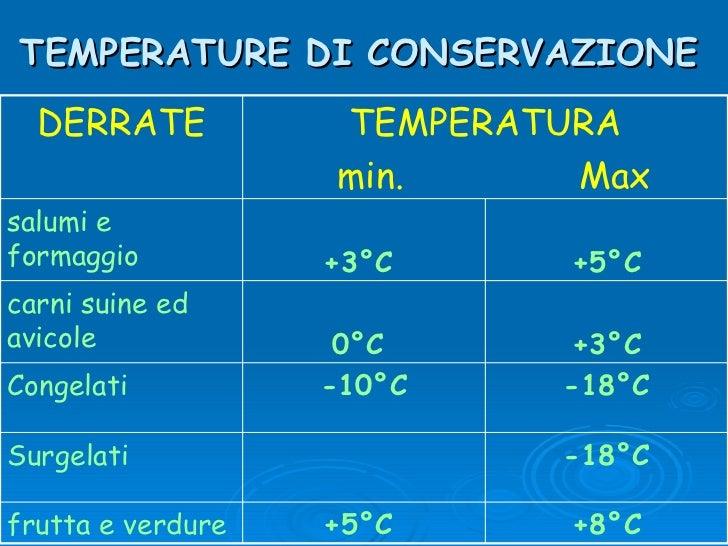 Haccp - Temperature frigo 10 degres ...