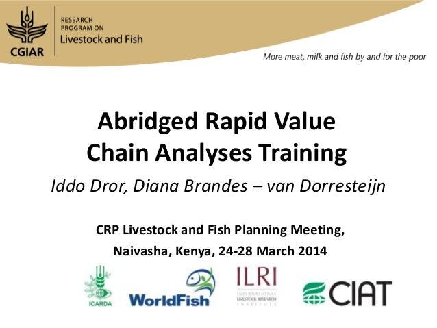 Iddo Dror, Diana Brandes – van Dorresteijn Abridged Rapid Value Chain Analyses Training CRP Livestock and Fish Planning Me...