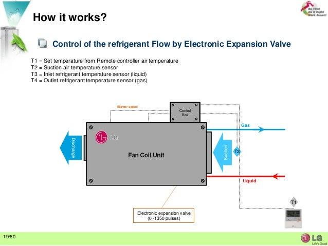 vrf system presentation