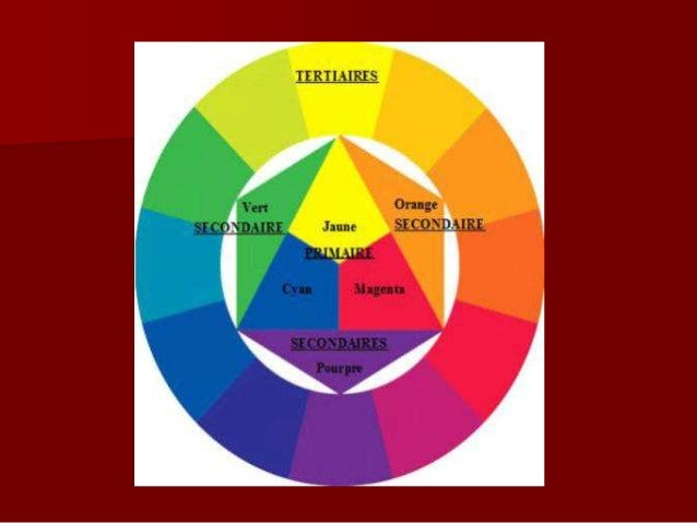 L 39 harmonie des couleurs for Couleur du cercle chromatique