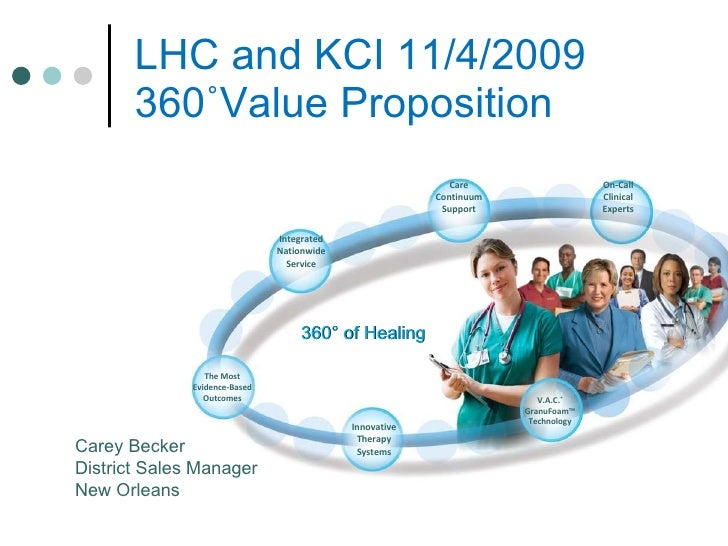 LHC and KCI 11/4/2009 360˚Value Proposition On-Call Clinical Experts Care Continuum Support Integrated Nationwide Service ...