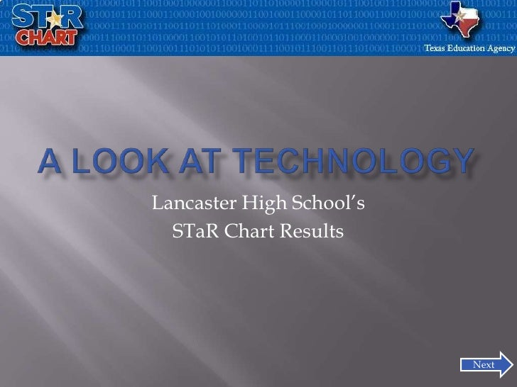 A Look at Technology<br />Lancaster High School's <br />STaR Chart Results<br />Next<br />