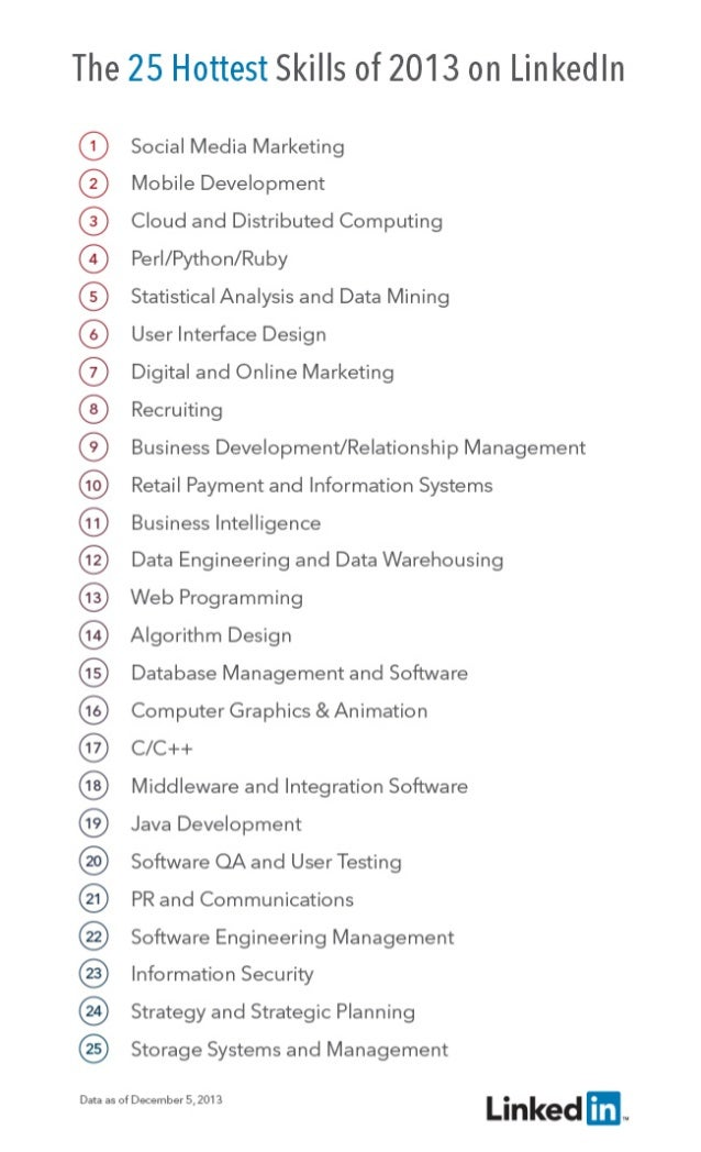 25 Hottest Skill Sets of 2013 on LinkedIn