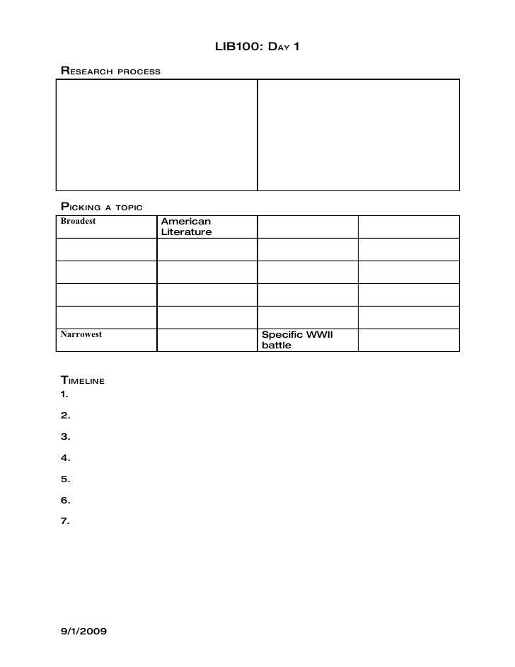 Lib100_worksheet 1