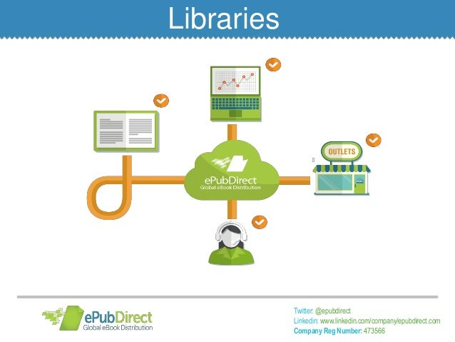 eBooks, Libraries and Publishers: An Introduction