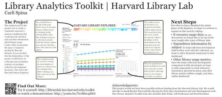 Library Analytics Toolkit | Harvard Library LabCarli SpinaThe Project                     The colorful bar at             ...