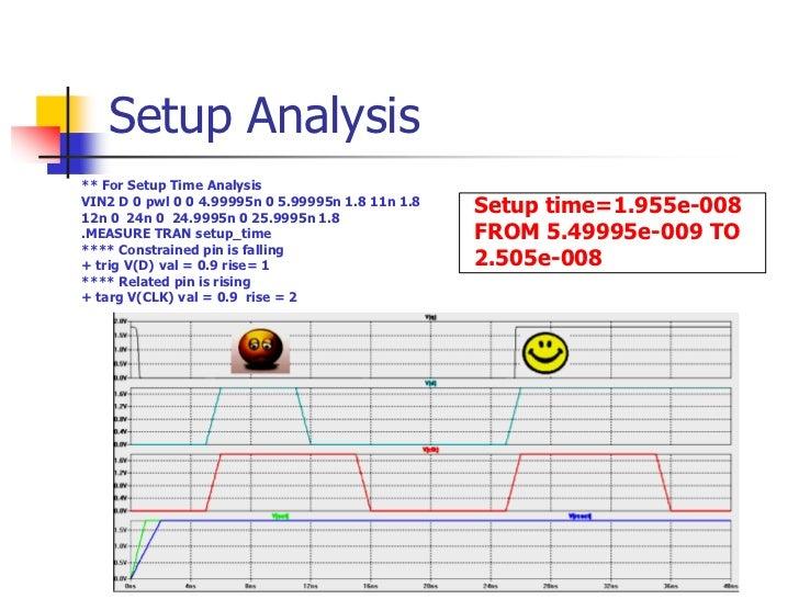Setup Time Analysis